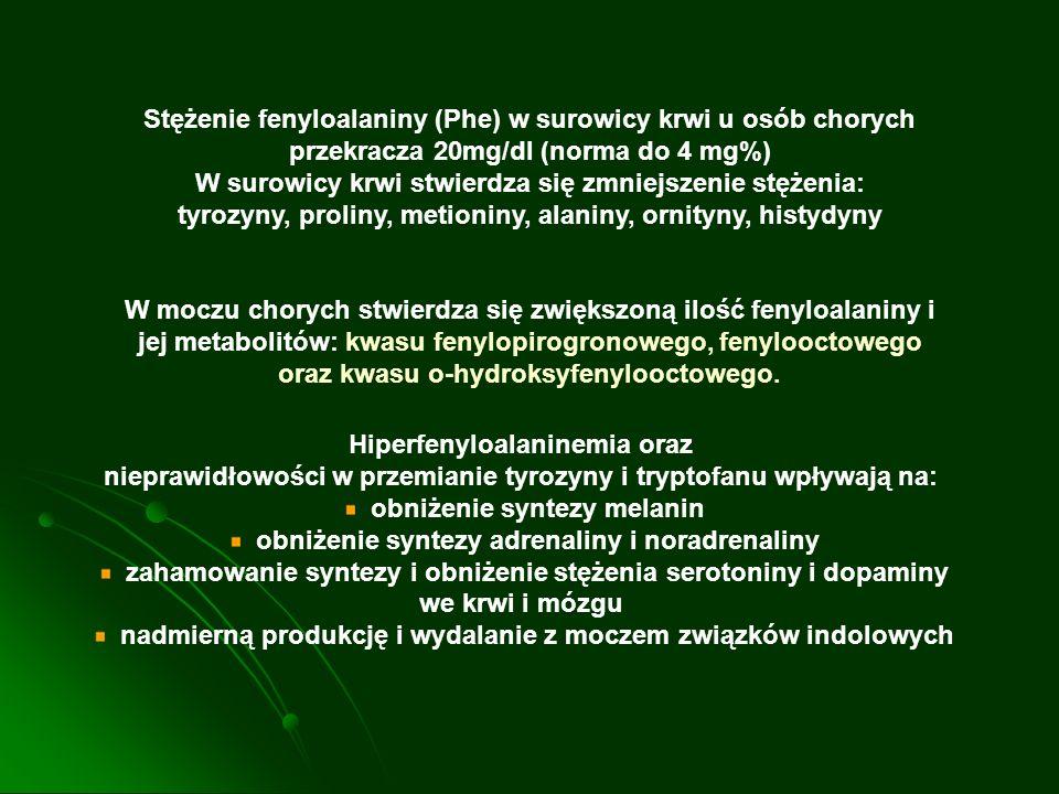 Objawy kliniczne PKU: charakterystyczny zapach mysi moczu, zmiany skórne (suchość, stany zapalne, wypryski) zaburzenia barwnikowe (jasna karnacja, jasne włosy), zaburzenia mielinizacji, zaburzenia w składzie i stosunkach ilościowych lipidów ośrodkowego układu nerwowego, trwałe uszkodzenia ośrodkowego układu nerwowego, opóźnienie rozwoju, niedorozwój umysłowy, małogłowie, zmiany twardzinowe typu sklerodermii zaburzenia zachowania osłabienie napięcia mięśniowego, atetotyczny chód, zespoły spastyczne, nadpobudliwość ruchowa, nieregularne tiki, napady drgawkowe,