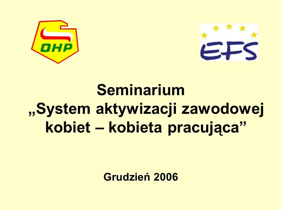Seminarium System aktywizacji zawodowej kobiet – kobieta pracująca Grudzień 2006