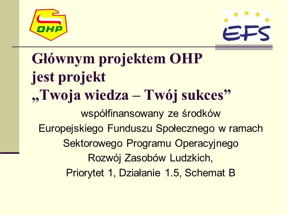 Głównym projektem OHP jest projekt Twoja wiedza – Twój sukces współfinansowany ze środków Europejskiego Funduszu Społecznego w ramach Sektorowego Programu Operacyjnego Rozwój Zasobów Ludzkich, Priorytet 1, Działanie 1.5, Schemat B