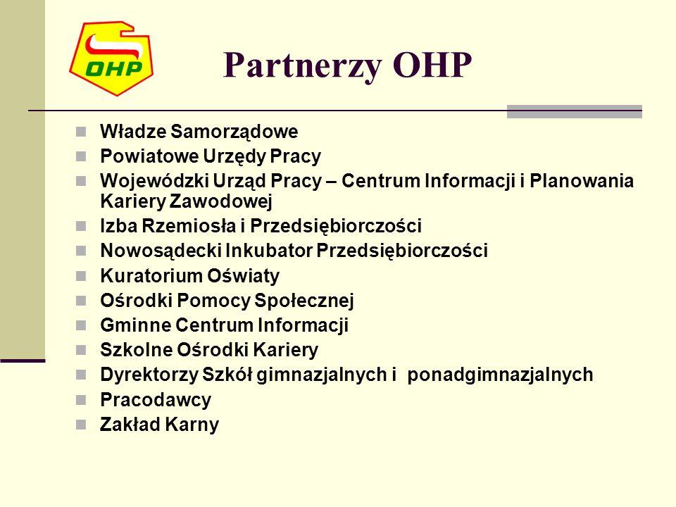 Partnerzy OHP Władze Samorządowe Powiatowe Urzędy Pracy Wojewódzki Urząd Pracy – Centrum Informacji i Planowania Kariery Zawodowej Izba Rzemiosła i Pr