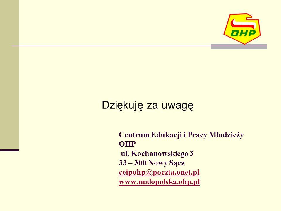 Centrum Edukacji i Pracy Młodzieży OHP ul. Kochanowskiego 3 33 – 300 Nowy Sącz ceipohp@poczta.onet.pl www.malopolska.ohp.pl ceipohp@poczta.onet.pl www