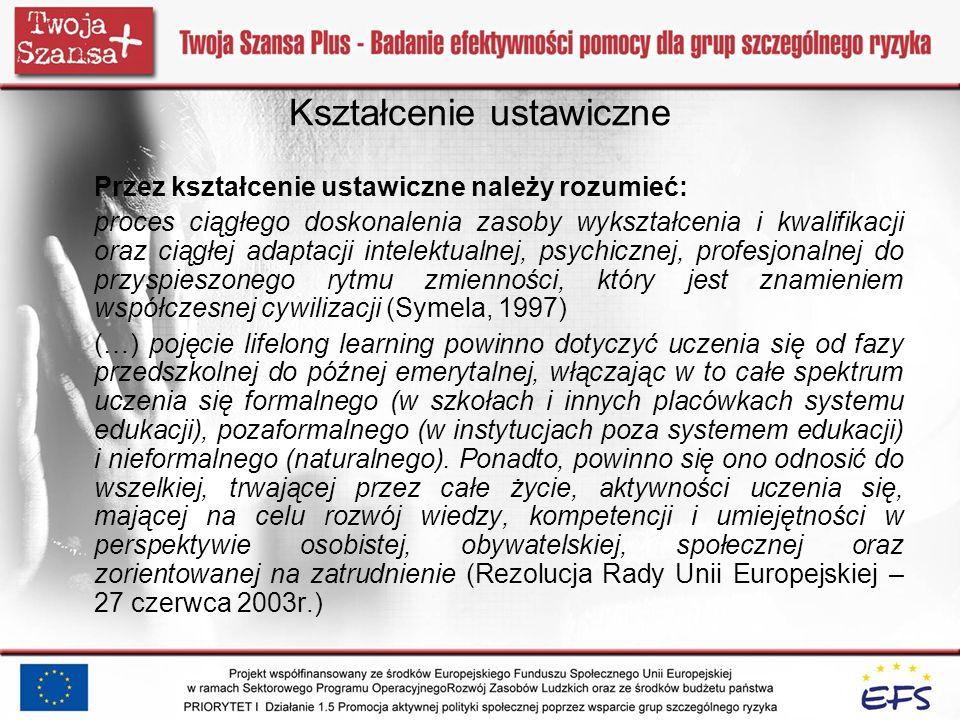Strategia kształcenia ustawicznego do 2010r.