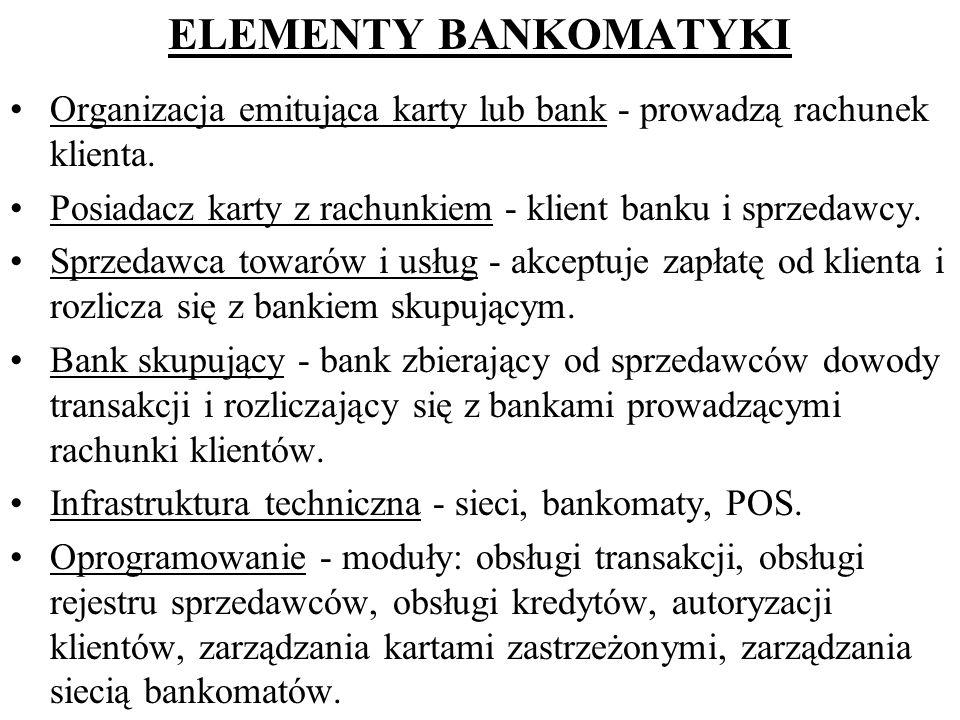 ELEMENTY BANKOMATYKI Organizacja emitująca karty lub bank - prowadzą rachunek klienta. Posiadacz karty z rachunkiem - klient banku i sprzedawcy. Sprze