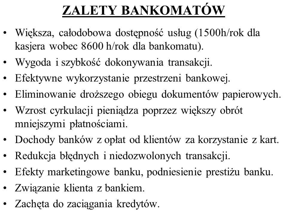ZALETY BANKOMATÓW Większa, całodobowa dostępność usług (1500h/rok dla kasjera wobec 8600 h/rok dla bankomatu). Wygoda i szybkość dokonywania transakcj