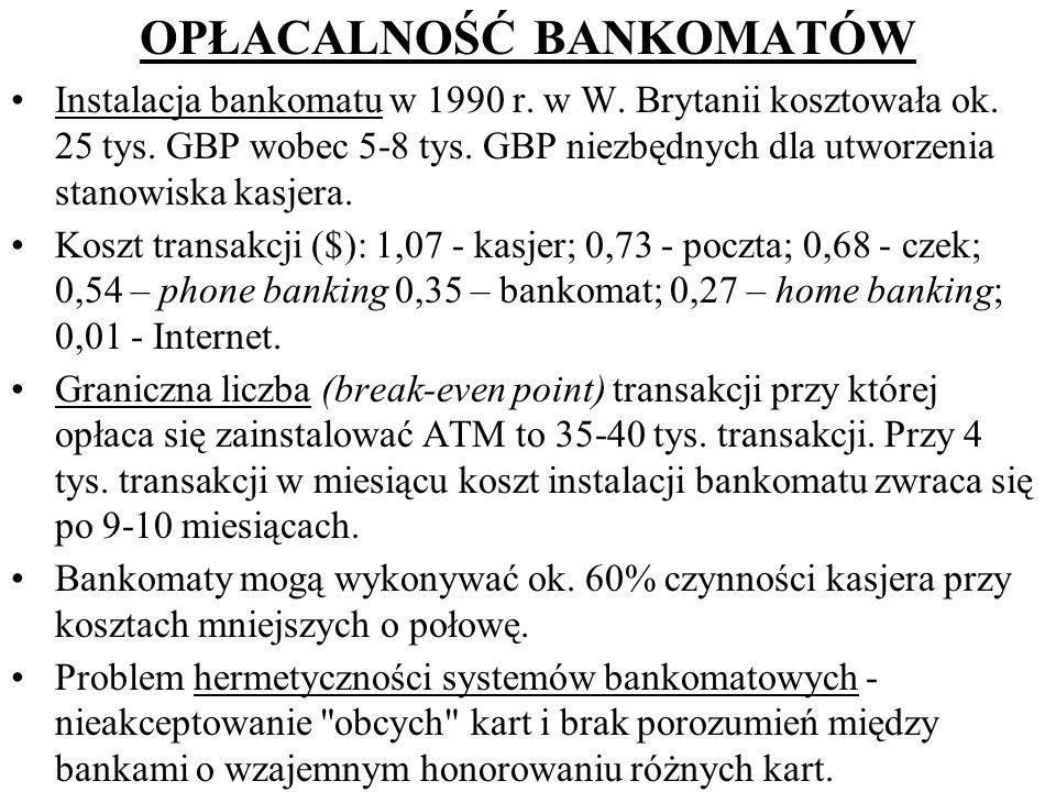 OPŁACALNOŚĆ BANKOMATÓW Instalacja bankomatu w 1990 r. w W. Brytanii kosztowała ok. 25 tys. GBP wobec 5-8 tys. GBP niezbędnych dla utworzenia stanowisk