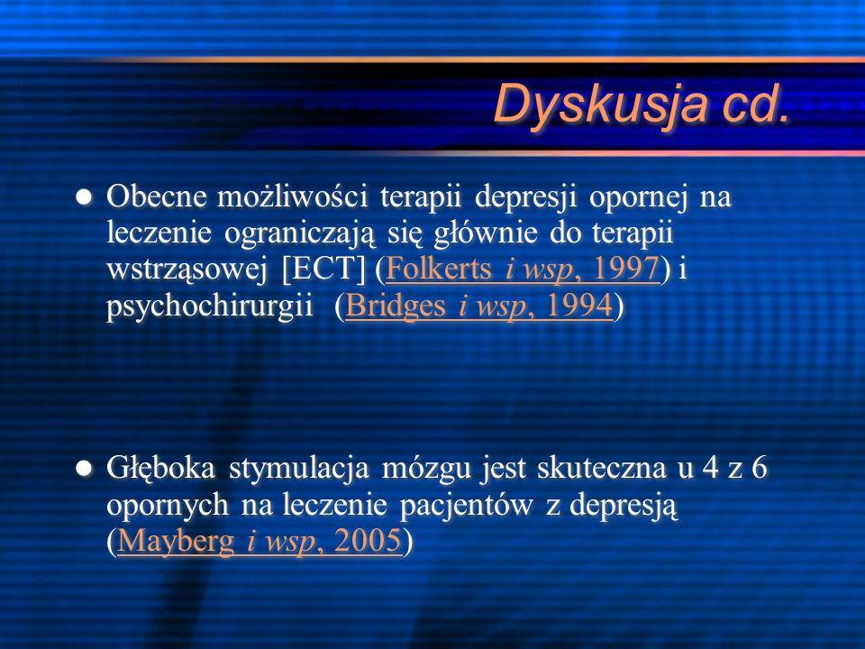 Dyskusja cd. Obecne możliwości terapii depresji opornej na leczenie ograniczają się głównie do terapii wstrząsowej [ECT] (Folkerts i wsp, 1997) i psyc