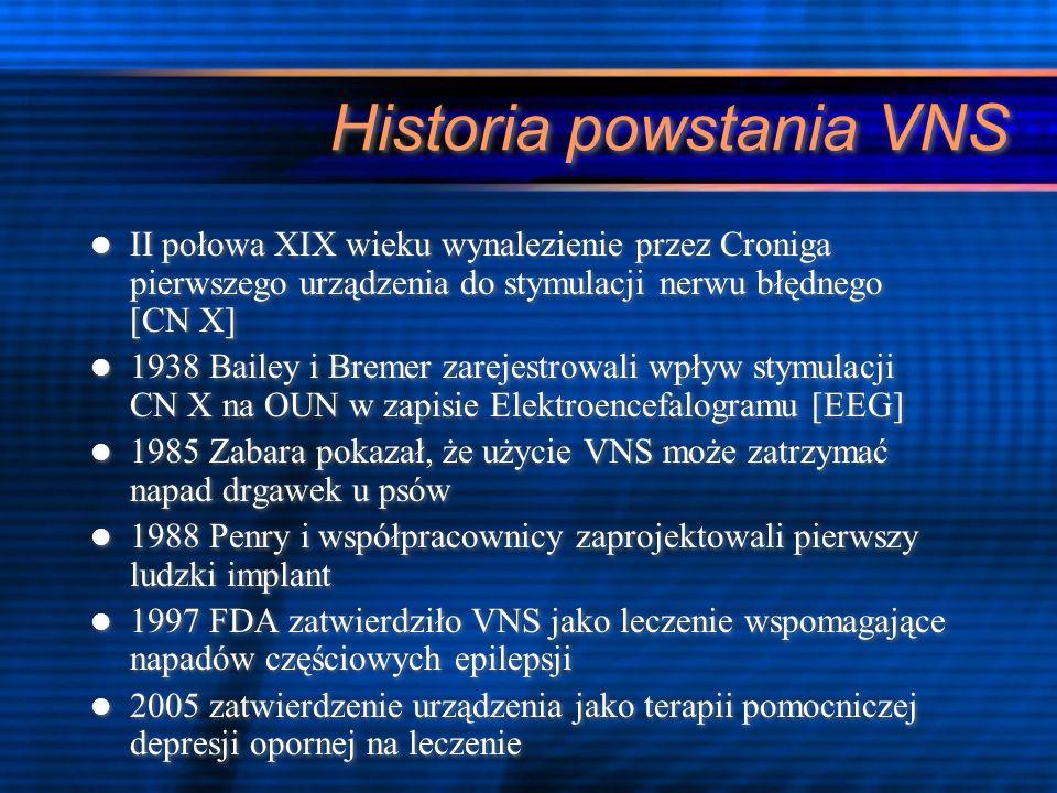 Historia powstania VNS II połowa XIX wieku wynalezienie przez Croniga pierwszego urządzenia do stymulacji nerwu błędnego [CN X] 1938 Bailey i Bremer z