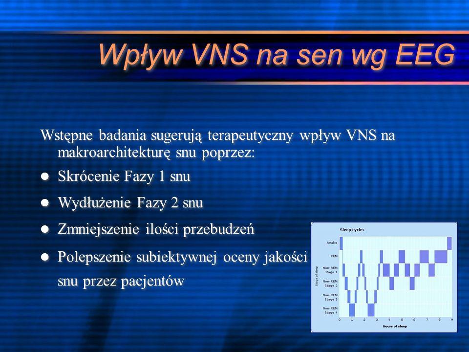 Wpływ VNS na sen wg EEG Wstępne badania sugerują terapeutyczny wpływ VNS na makroarchitekturę snu poprzez: Skrócenie Fazy 1 snu Wydłużenie Fazy 2 snu