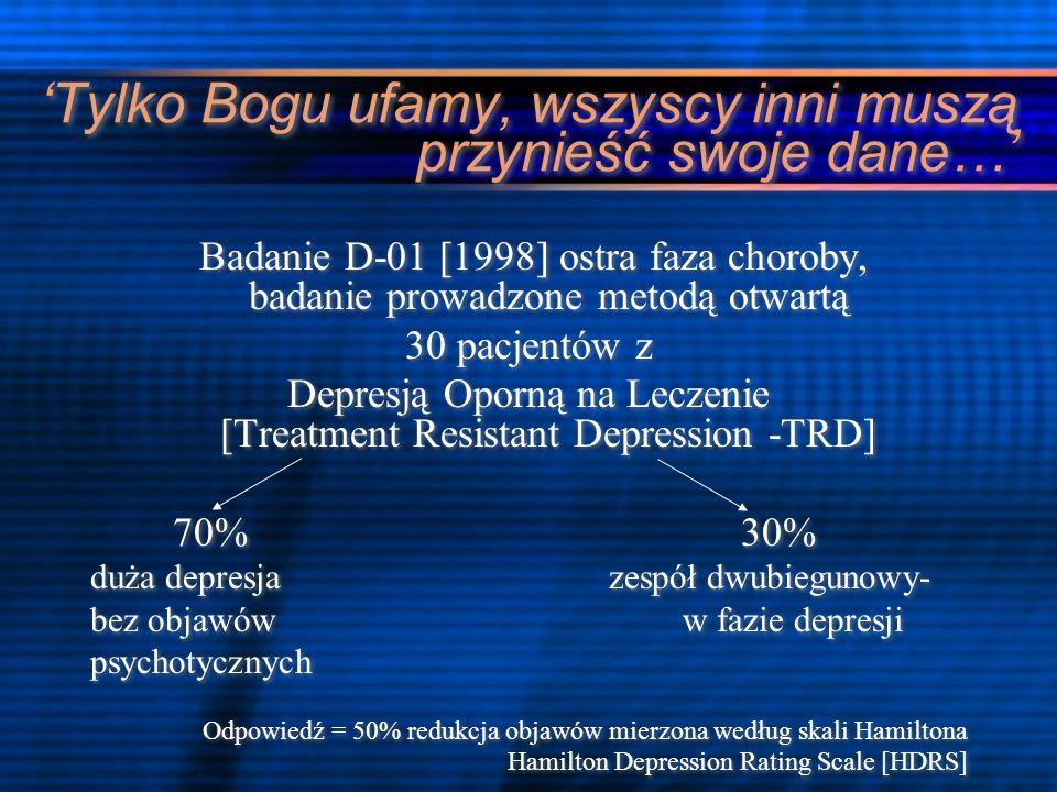Tylko Bogu ufamy, wszyscy inni muszą przynieść swoje dane… Badanie D-01 [1998] ostra faza choroby, badanie prowadzone metodą otwartą 30 pacjentów z De