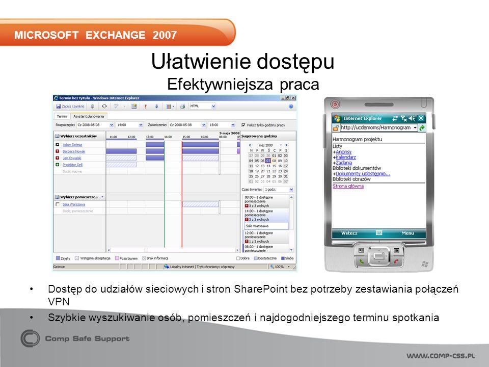 MICROSOFT EXCHANGE 2007 Dostęp do udziałów sieciowych i stron SharePoint bez potrzeby zestawiania połączeń VPN Szybkie wyszukiwanie osób, pomieszczeń i najdogodniejszego terminu spotkania Ułatwienie dostępu Efektywniejsza praca