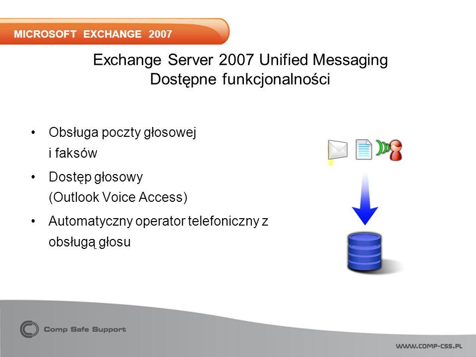 MICROSOFT EXCHANGE 2007 Exchange Server 2007 Unified Messaging Dostępne funkcjonalności Obsługa poczty głosowej i faksów Dostęp głosowy (Outlook Voice Access) Automatyczny operator telefoniczny z obsługą głosu