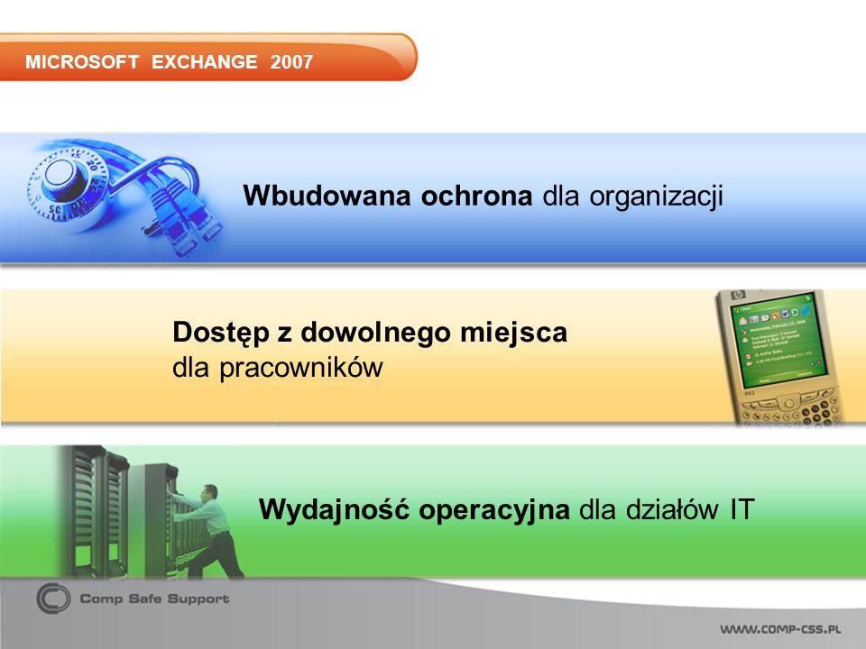 MICROSOFT EXCHANGE 2007 Wbudowana ochrona dla organizacji Dostęp z dowolnego miejsca dla pracowników Wydajność operacyjna dla działów IT