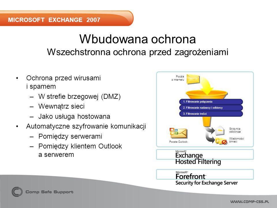 MICROSOFT EXCHANGE 2007 Ochrona przed wirusami i spamem –W strefie brzegowej (DMZ) –Wewnątrz sieci –Jako usługa hostowana Automatyczne szyfrowanie komunikacji –Pomiędzy serwerami –Pomiędzy klientem Outlook a serwerem Poczta z internetu Poczta Outlook Skrzynka odbiorcza Wiadomości śmieci 3.