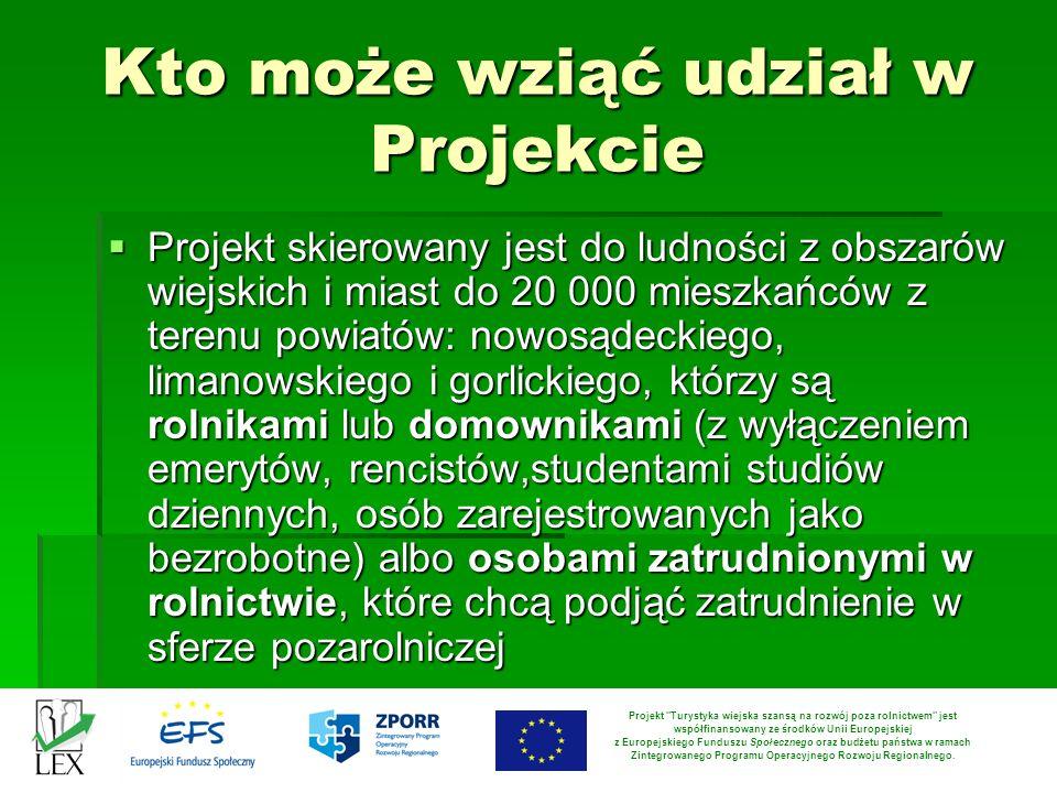Kto może wziąć udział w Projekcie Projekt skierowany jest do ludności z obszarów wiejskich i miast do 20 000 mieszkańców z terenu powiatów: nowosądeck