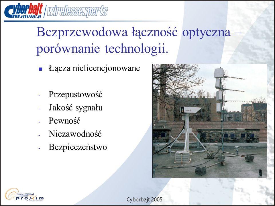 Cyberbajt 2005 Bezprzewodowa łączność optyczna – porównanie technologii. Łącza nielicencjonowane - Przepustowość - Jakość sygnału - Pewność - Niezawod