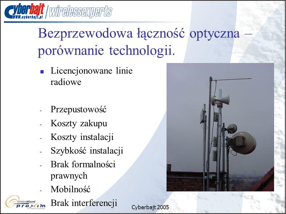 Cyberbajt 2005 Bezprzewodowa łączność optyczna – porównanie technologii. Licencjonowane linie radiowe - Przepustowość - Koszty zakupu - Koszty instala