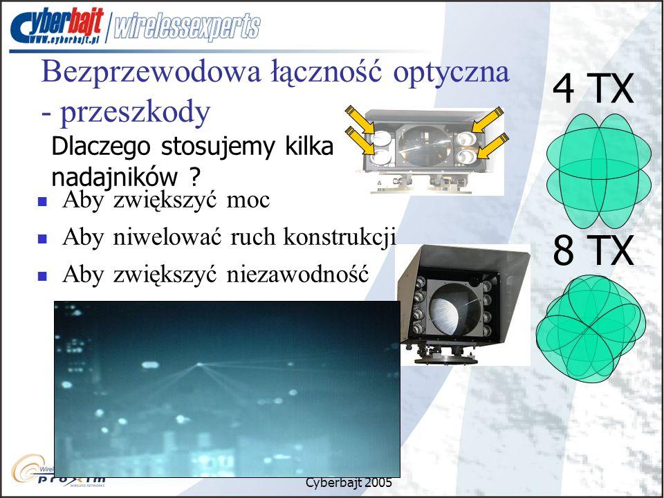 Cyberbajt 2005 Bezprzewodowa łączność optyczna - przeszkody Aby zwiększyć moc Aby niwelować ruch konstrukcji Aby zwiększyć niezawodność Dlaczego stosujemy kilka nadajników .