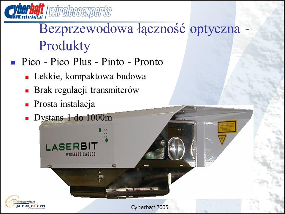 Cyberbajt 2005 Bezprzewodowa łączność optyczna - Produkty Pico - Pico Plus - Pinto - Pronto Lekkie, kompaktowa budowa Brak regulacji transmiterów Prosta instalacja Dystans 1 do 1000m