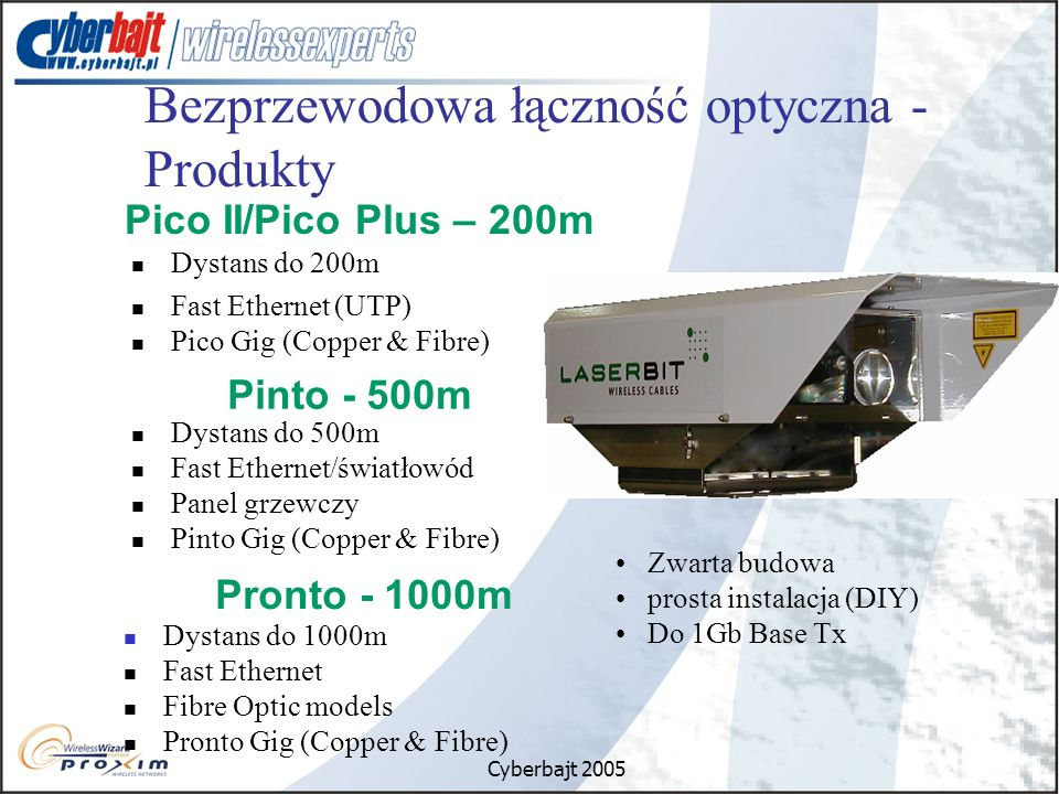 Cyberbajt 2005 Bezprzewodowa łączność optyczna - Produkty Dystans do 200m Fast Ethernet (UTP) Pico Gig (Copper & Fibre) Pico II/Pico Plus – 200m Zwarta budowa prosta instalacja (DIY) Do 1Gb Base Tx Pinto - 500m Pronto - 1000m Dystans do 500m Fast Ethernet/światłowód Panel grzewczy Pinto Gig (Copper & Fibre) Dystans do 1000m Fast Ethernet Fibre Optic models Pronto Gig (Copper & Fibre)