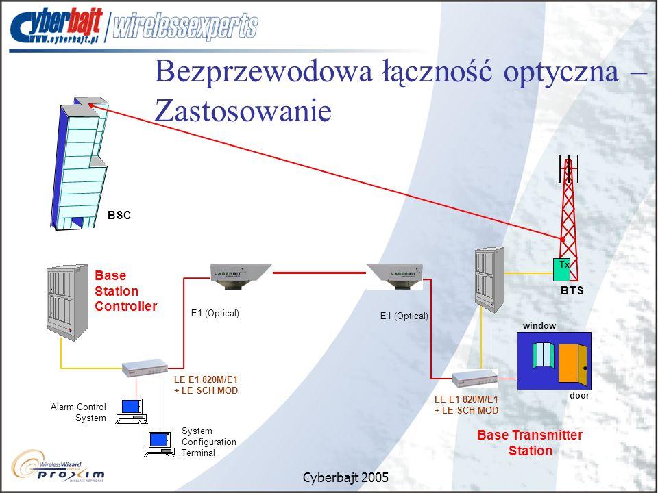 Cyberbajt 2005 Base Transmitter Station Base Station Controller LE-E1-820M/E1 + LE-SCH-MOD door window BTS BSC Tx Alarm Control System Configuration Terminal E1 (Optical) LE-E1-820M/E1 + LE-SCH-MOD Bezprzewodowa łączność optyczna – Zastosowanie