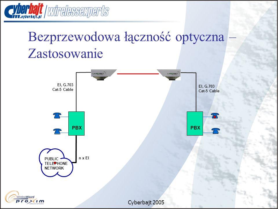 Cyberbajt 2005 PBX EI, G.703 Cat-5 Cable EI, G.703 Cat-5 Cable PUBLIC TELEPHONE NETWORK n x EI Bezprzewodowa łączność optyczna – Zastosowanie
