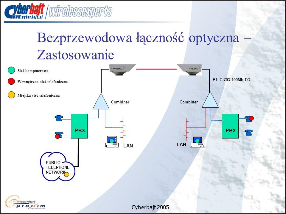 Cyberbajt 2005 PBX PUBLIC TELEPHONE NETWORK Combiner E1, G.703 100Mb FO Combiner LAN PBX Bezprzewodowa łączność optyczna – Zastosowanie Miejska sieć telefoniczna Wewnętrzna sieć telefoniczna Sieć komputerowa