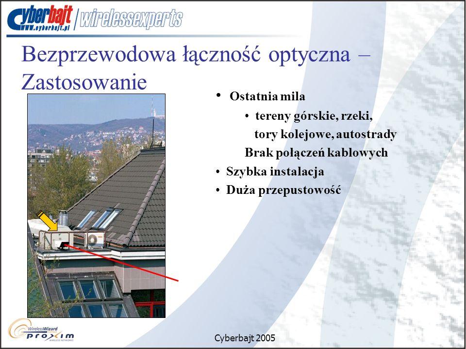 Cyberbajt 2005 Ostatnia mila tereny górskie, rzeki, tory kolejowe, autostrady Brak połączeń kablowych Szybka instalacja Duża przepustowość Bezprzewodowa łączność optyczna – Zastosowanie