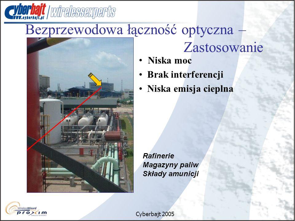 Cyberbajt 2005 Rafinerie Magazyny paliw Składy amunicji Niska moc Brak interferencji Niska emisja cieplna Bezprzewodowa łączność optyczna – Zastosowanie
