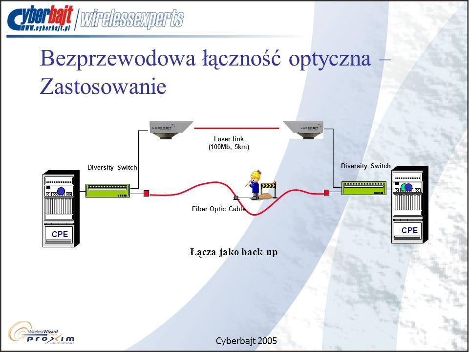 Cyberbajt 2005 Fiber-Optic Cable Laser-link (100Mb, 5km) CPE Diversity Switch Łącza jako back-up Bezprzewodowa łączność optyczna – Zastosowanie
