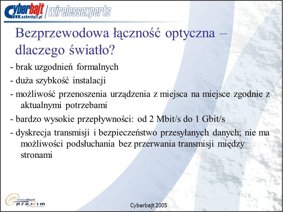 Cyberbajt 2005 Bezprzewodowa łączność optyczna – dlaczego światło? - brak uzgodnień formalnych - duża szybkość instalacji - możliwość przenoszenia urz