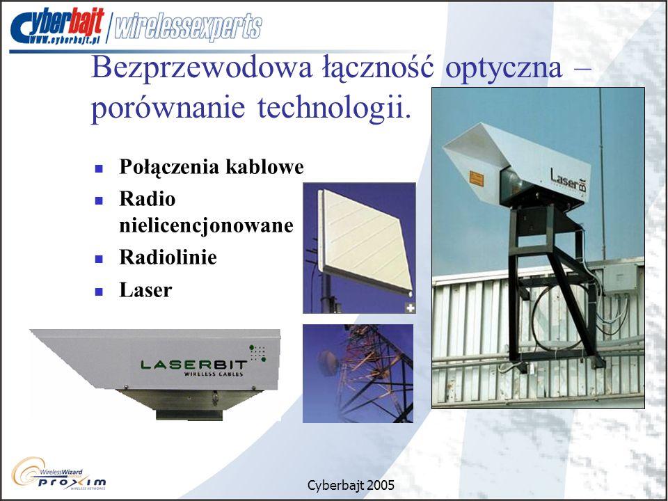 Cyberbajt 2005 Bezprzewodowa łączność optyczna – porównanie technologii. Połączenia kablowe Radio nielicencjonowane Radiolinie Laser