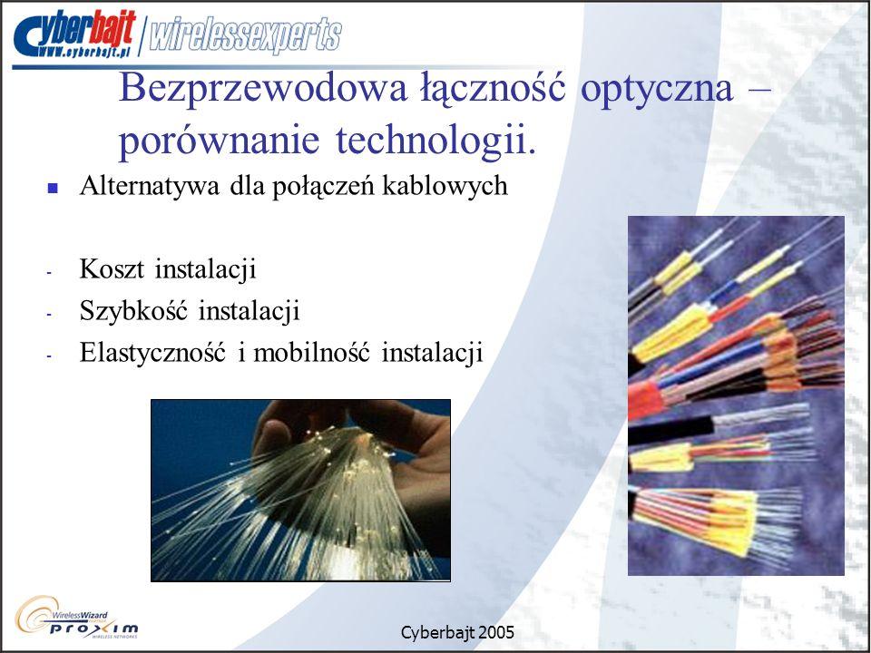 Cyberbajt 2005 Bezprzewodowa łączność optyczna – porównanie technologii. Alternatywa dla połączeń kablowych - Koszt instalacji - Szybkość instalacji -