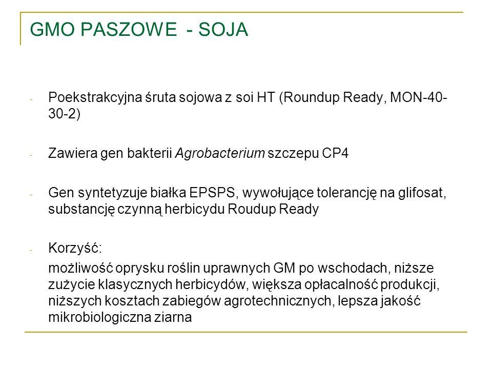 GMO PASZOWE - SOJA - Poekstrakcyjna śruta sojowa z soi HT (Roundup Ready, MON-40- 30-2) - Zawiera gen bakterii Agrobacterium szczepu CP4 - Gen syntety