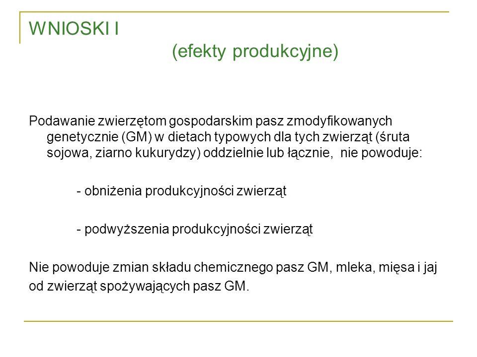 WNIOSKI I (efekty produkcyjne) Podawanie zwierzętom gospodarskim pasz zmodyfikowanych genetycznie (GM) w dietach typowych dla tych zwierząt (śruta soj
