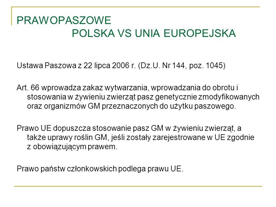 PRAWOPASZOWE POLSKA VS UNIA EUROPEJSKA Ustawa Paszowa z 22 lipca 2006 r. (Dz.U. Nr 144, poz. 1045) Art. 66 wprowadza zakaz wytwarzania, wprowadzania d