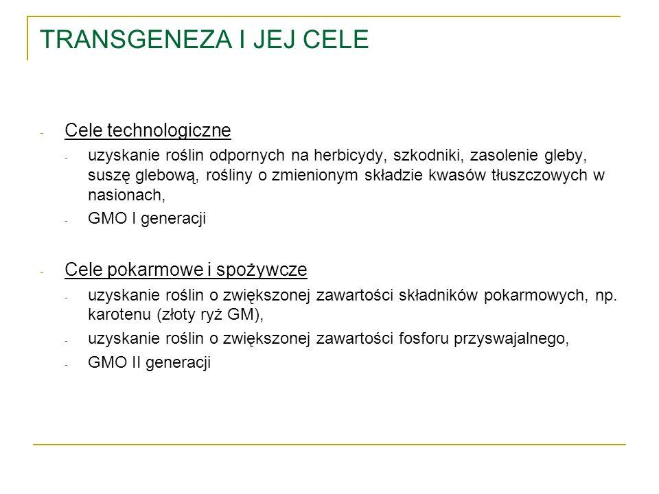 TRANSGENEZA I JEJ CELE - Cele technologiczne - uzyskanie roślin odpornych na herbicydy, szkodniki, zasolenie gleby, suszę glebową, rośliny o zmieniony