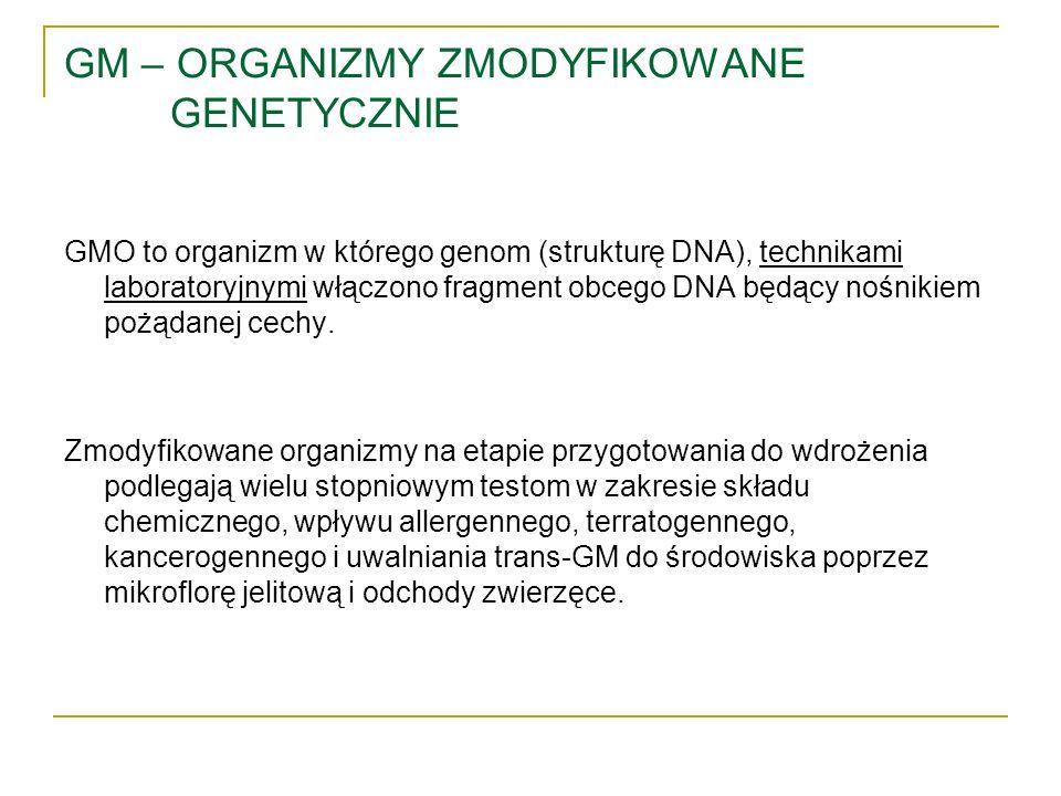 GM – ORGANIZMY ZMODYFIKOWANE GENETYCZNIE GMO to organizm w którego genom (strukturę DNA), technikami laboratoryjnymi włączono fragment obcego DNA będą