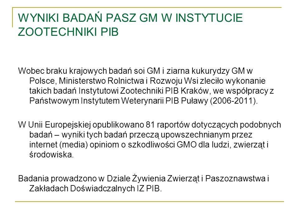 WYNIKI BADAŃ PASZ GM W INSTYTUCIE ZOOTECHNIKI PIB Wobec braku krajowych badań soi GM i ziarna kukurydzy GM w Polsce, Ministerstwo Rolnictwa i Rozwoju