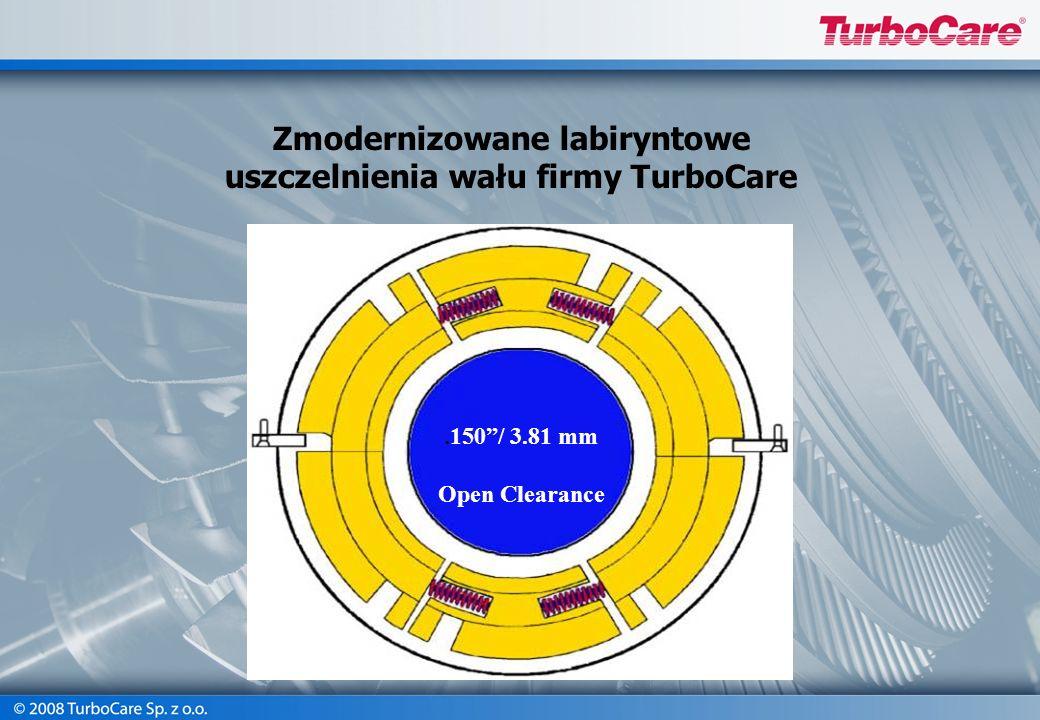 Konwencjonalne uszczelnienie labiryntowe. 150/ 3.81 mm Open Clearance Zmodernizowane labiryntowe uszczelnienia wału firmy TurboCare
