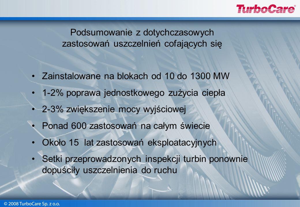 Zainstalowane na blokach od 10 do 1300 MW 1-2% poprawa jednostkowego zużycia ciepła 2-3% zwiększenie mocy wyjściowej Ponad 600 zastosowań na całym świ