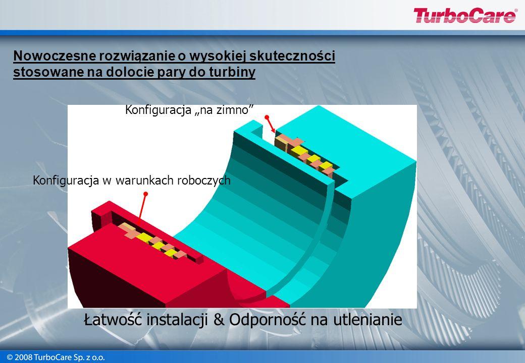 Konfiguracja w warunkach roboczych Łatwość instalacji & Odporność na utlenianie Nowoczesne rozwiązanie o wysokiej skuteczności stosowane na dolocie pa