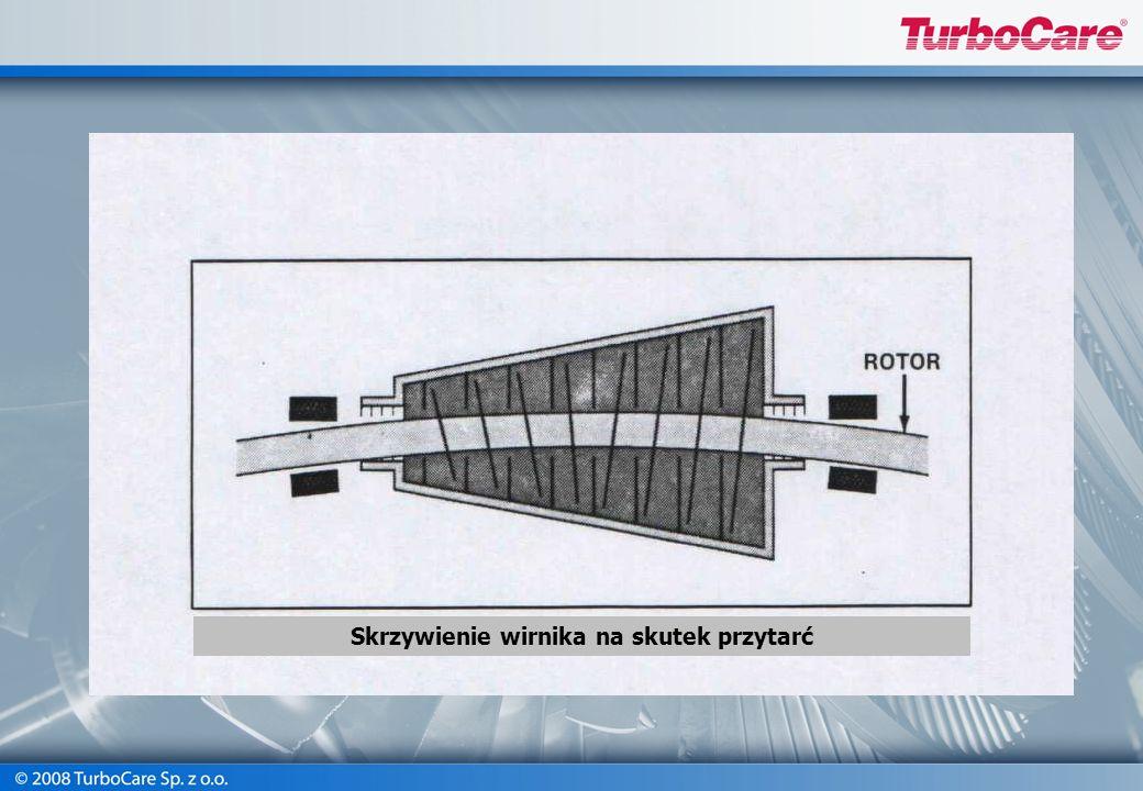 xx d Odkształcenia połówki kierownicy wynikające z gradientów cieplnych