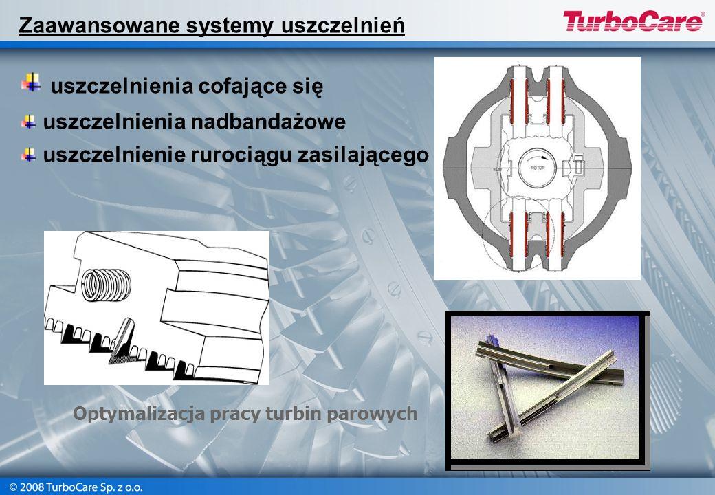 uszczelnienia cofające się uszczelnienia nadbandażowe uszczelnienie rurociągu zasilającego Optymalizacja pracy turbin parowych Zaawansowane systemy us