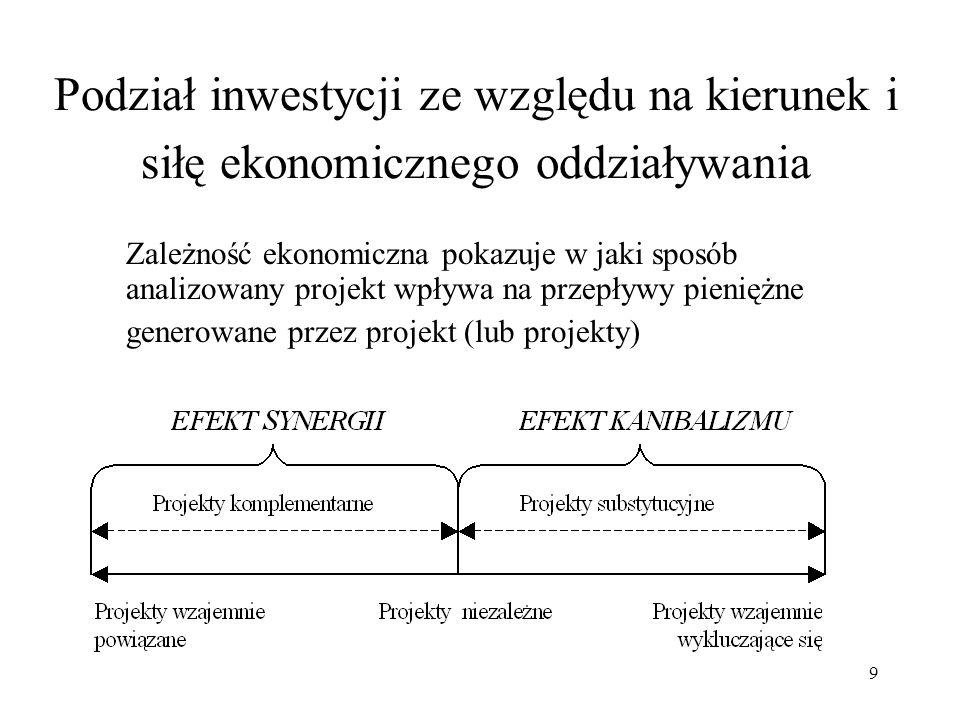 9 Podział inwestycji ze względu na kierunek i siłę ekonomicznego oddziaływania Zależność ekonomiczna pokazuje w jaki sposób analizowany projekt wpływa