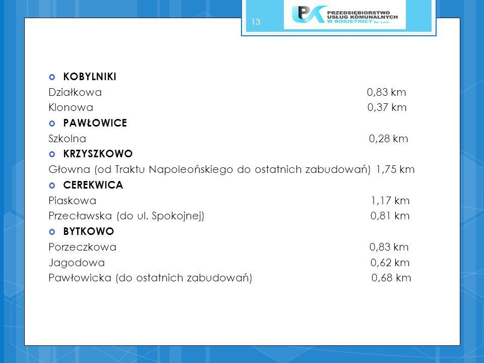 13 KOBYLNIKI Działkowa 0,83 km Klonowa 0,37 km PAWŁOWICE Szkolna 0,28 km KRZYSZKOWO Głowna (od Traktu Napoleońskiego do ostatnich zabudowań) 1,75 km C