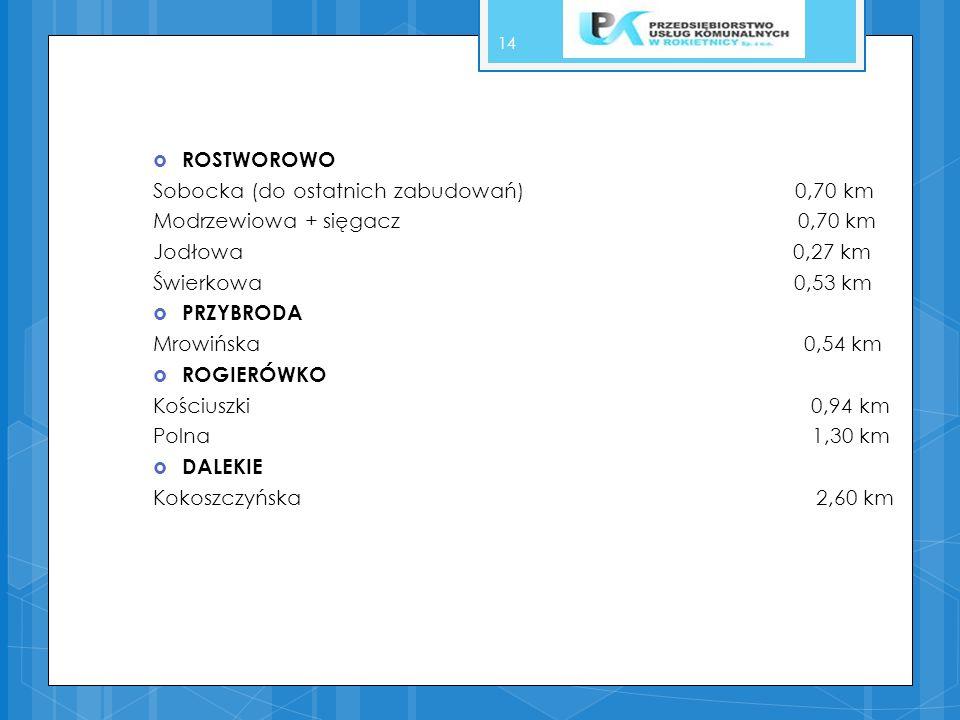 14 ROSTWOROWO Sobocka (do ostatnich zabudowań) 0,70 km Modrzewiowa + sięgacz 0,70 km Jodłowa 0,27 km Świerkowa 0,53 km PRZYBRODA Mrowińska 0,54 km ROG