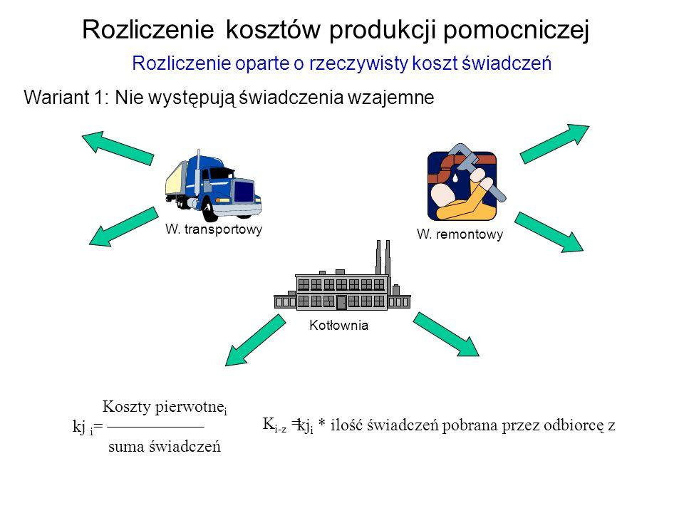 kj i = Koszty pierwotne i suma świadczeń Rozliczenie oparte o rzeczywisty koszt świadczeń W.