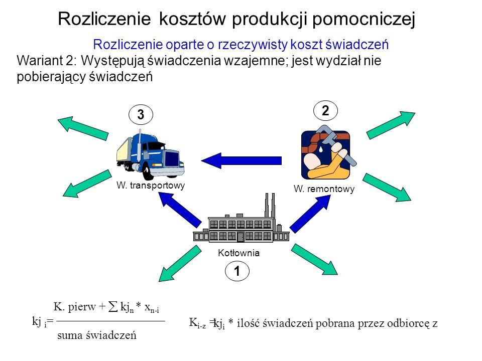 kj i = K. pierw + kj n * x n-i suma świadczeń Rozliczenie oparte o rzeczywisty koszt świadczeń W.