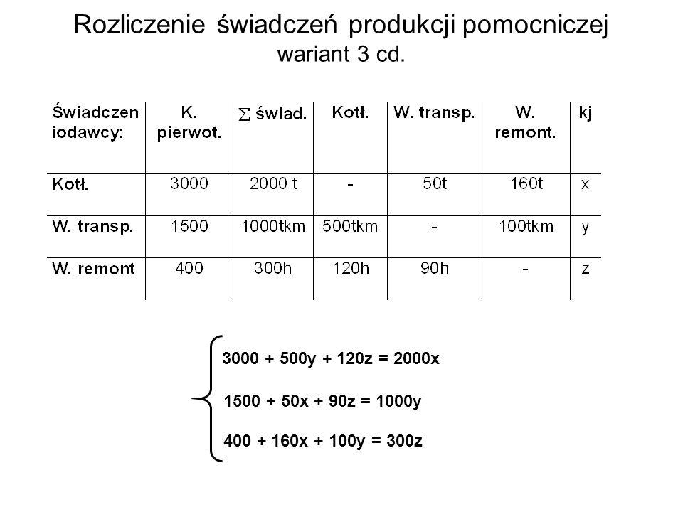 Rozliczenie świadczeń produkcji pomocniczej wariant 3 cd.