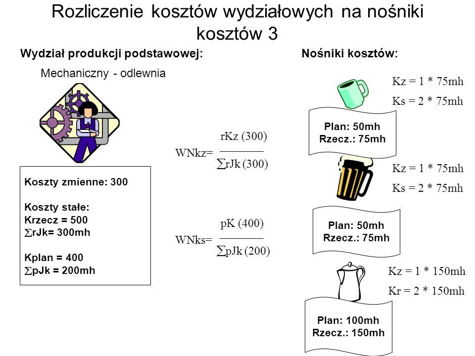 Wydział produkcji podstawowej: Mechaniczny - odlewnia Nośniki kosztów: Plan: 50mh Rzecz.: 75mh Plan: 100mh Rzecz.: 150mh WNks= pK (400) pJk (200) Kz = 1 * 75mh Ks = 2 * 75mh Kz = 1 * 75mh Ks = 2 * 75mh Kz = 1 * 150mh Kr = 2 * 150mh Koszty zmienne: 300 Koszty stałe: Krzecz = 500 rJk= 300mh Kplan = 400 pJk = 200mh WNkz= rKz (300) rJk (300) Plan: 50mh Rzecz.: 75mh Rozliczenie kosztów wydziałowych na nośniki kosztów 3